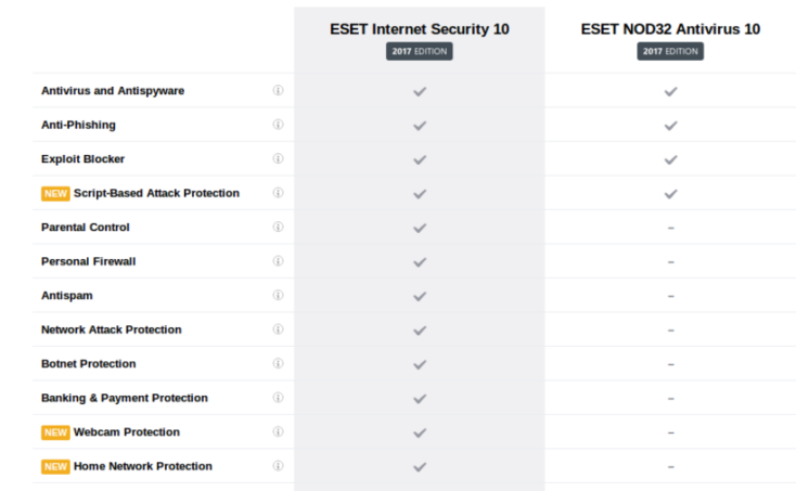 ESET 10 BETA.png
