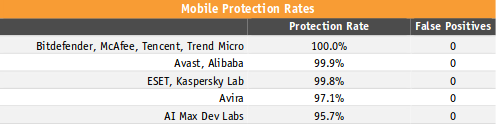 Mobilesecurityreview2017.png